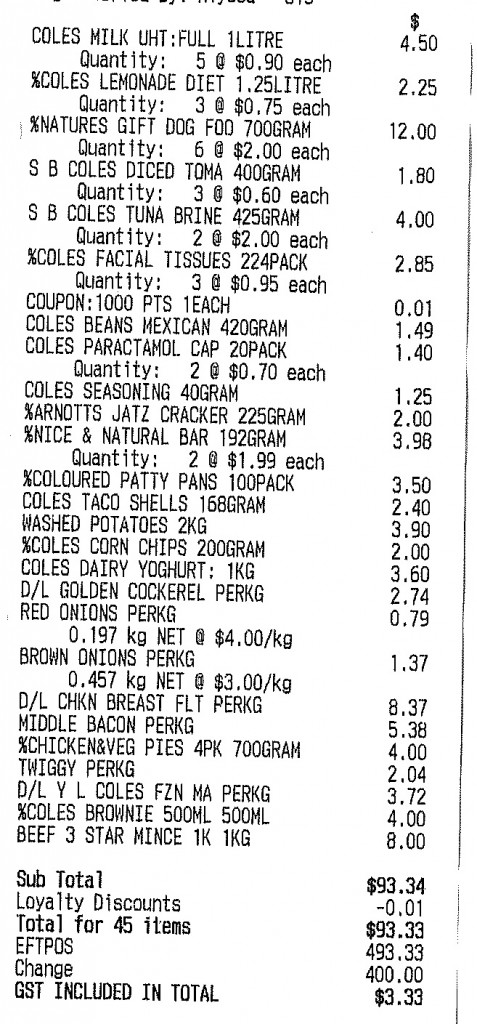 $93 grocery shop